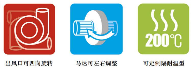TB系列透浦式鼓风机厂家